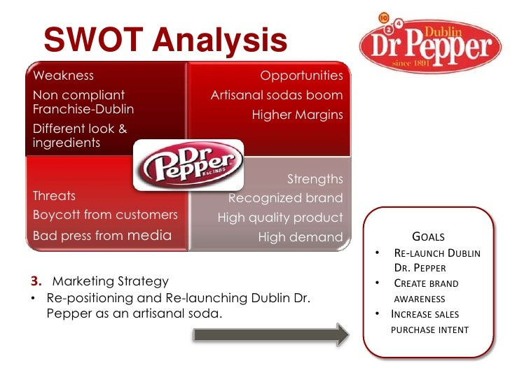 dr pepper analysis Should you invest in keurig dr pepper inc (nyse:kdp) good value with  acceptable track record last updated 2018/09/09 21:36 utc.