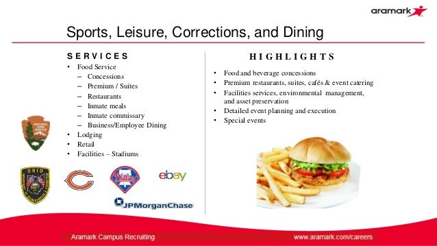 Aramark Lines Of Business Overviews