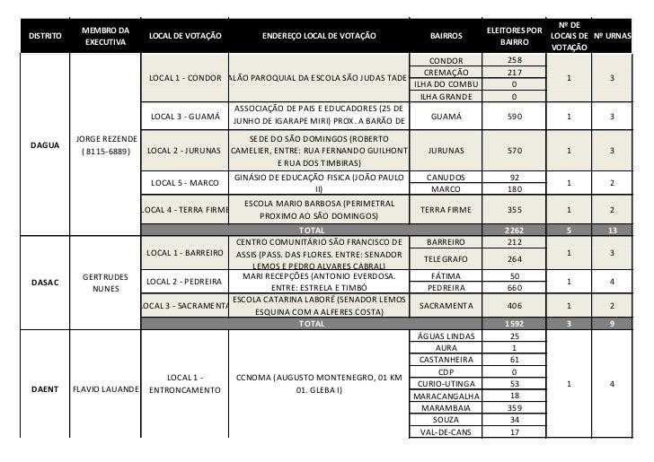 Nº DE             MEMBRO DA                                                                                       ELEITORE...