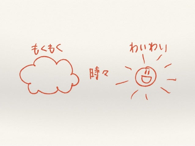 Introduction of Yochiyochi.rb