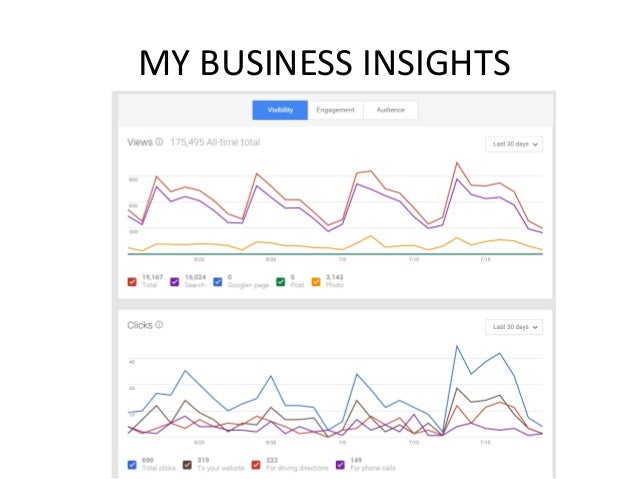 MY BUSINESS INSIGHTS
