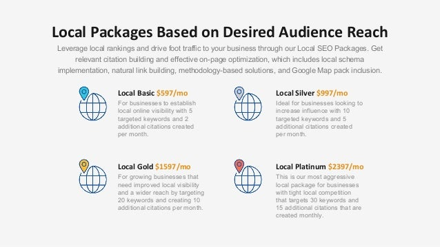 Local SEO by Fistbump Media, LLC