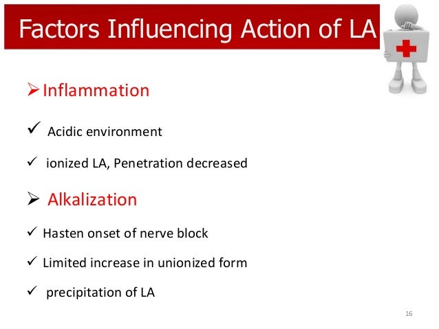 Factors Influencing Action of LA Inflammation   Acidic environment  ionized LA, Penetration decreased   Alkalization ...