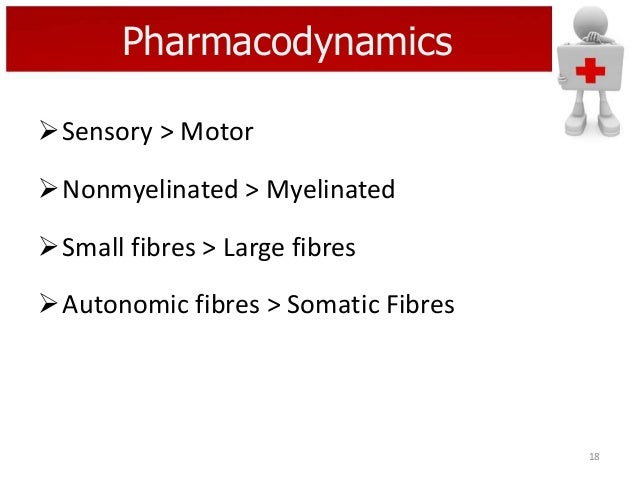 Pharmacodynamics Sensory > Motor  Nonmyelinated > Myelinated Small fibres > Large fibres  Autonomic fibres > Somatic F...