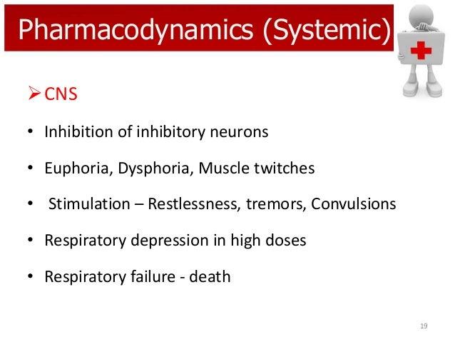 Pharmacodynamics (Systemic) CNS • Inhibition of inhibitory neurons • Euphoria, Dysphoria, Muscle twitches • Stimulation –...