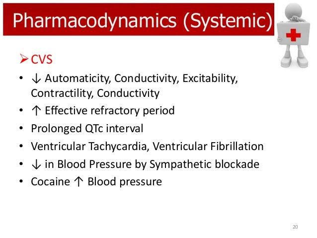 Pharmacodynamics (Systemic) CVS • ↓ Automaticity, Conductivity, Excitability, Contractility, Conductivity • ↑ Effective r...
