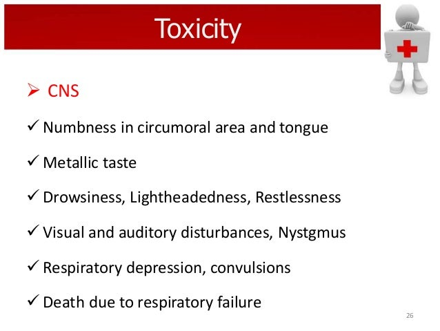 Toxicity  CNS  Numbness in circumoral area and tongue  Metallic taste  Drowsiness, Lightheadedness, Restlessness  Vis...
