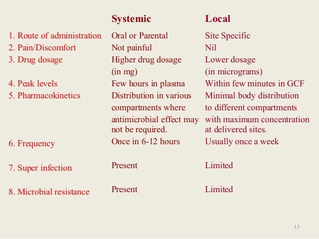 what is the difference between systemic infection and localised infection