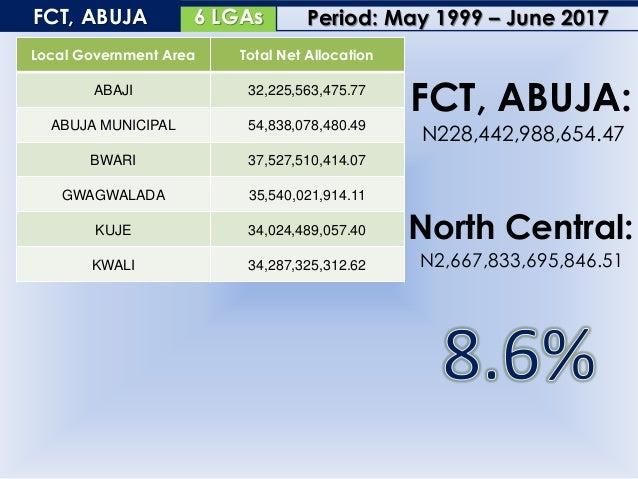 21 LGAsKOGI Local Government Area Total Net Allocation ADAVI 21,905,591,267.97 AJAOKUTA 20,379,191,813.20 ANKPA 24,693,824...