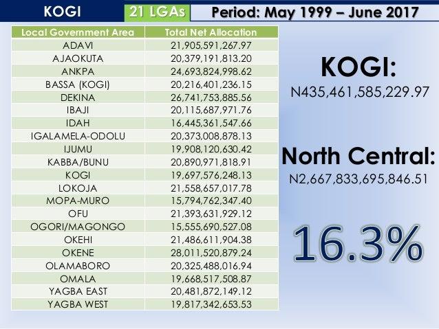 16 LGAsKWARA Local Government Area Total Net Allocation ASA 18,673,356,468.96 BARUTEN 29,588,009,453.22 EDU 22,822,417,520...