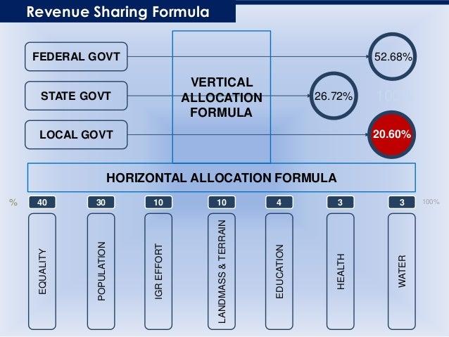 Revenue Sharing Formula VERTICAL ALLOCATION FORMULA HORIZONTAL ALLOCATION FORMULA FEDERAL GOVT STATE GOVT LOCAL GOVT 52.68...
