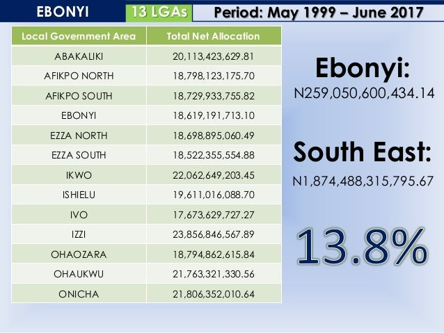 17 LGAsENUGU Local Government Area Total Net Allocation AGWU 20,757,845,202.09 ANINRI 18,645,686,325.24 ENUGU EAST 23,940,...