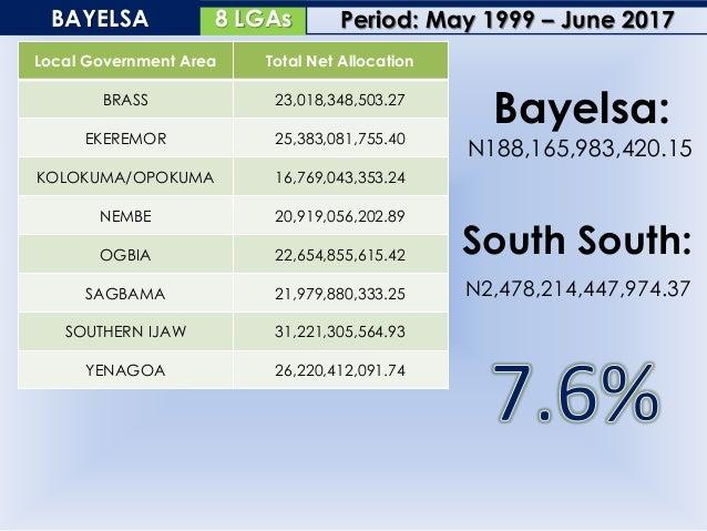 18 LGAsCROSSRIVER Local Government Area Total Net Allocation ABI 19,398,678,672.91 AKAMKPA 23,669,346,550.65 AKPABUYO 22,5...