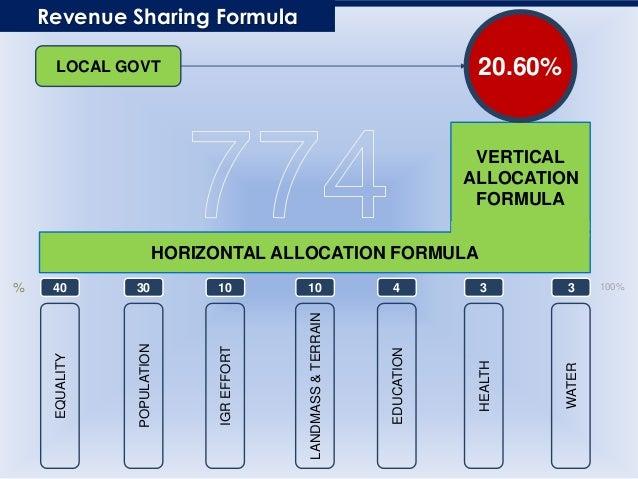 Revenue Sharing Formula VERTICAL ALLOCATION FORMULA HORIZONTAL ALLOCATION FORMULA LOCAL GOVT 20.60%EQUALITY POPULATION IGR...
