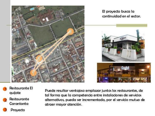 El proyecto busca la continuidad en el sector.  1 Restaurante El quijote 2 Restaurante Carantanta 3  Proyecto  Puede resul...