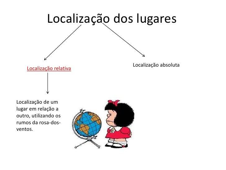 Localização dos lugares<br />Localização absoluta<br />Localização relativa<br />Localização de um lugar em relação a outr...