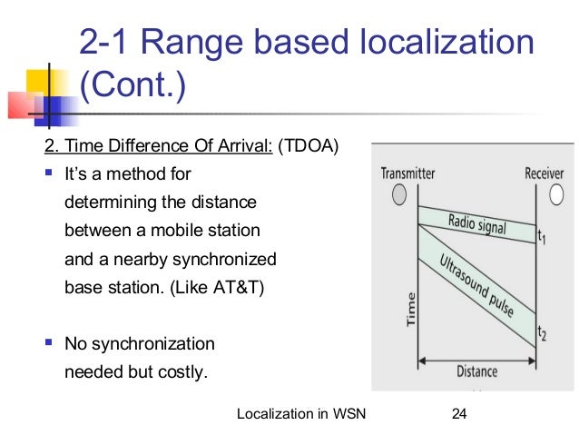 Localization in WSN