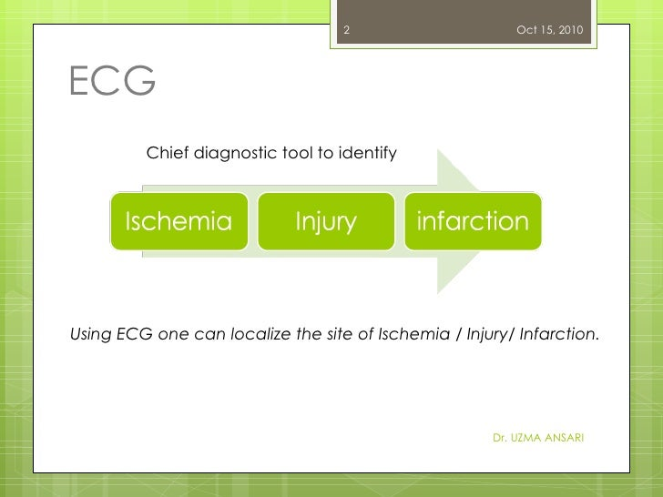 ECG Dr. UZMA ANSARI Using ECG one can localize the site of Ischemia / Injury/ Infarction. Chief diagnostic tool to identif...