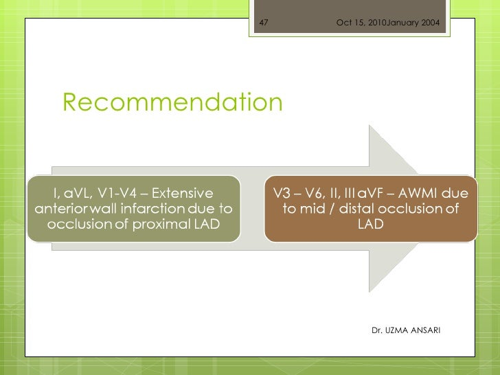 Recommendation Dr. UZMA ANSARI Oct 15, 2010 January 2004