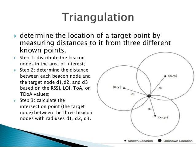 Sensor Localization presentation1&2
