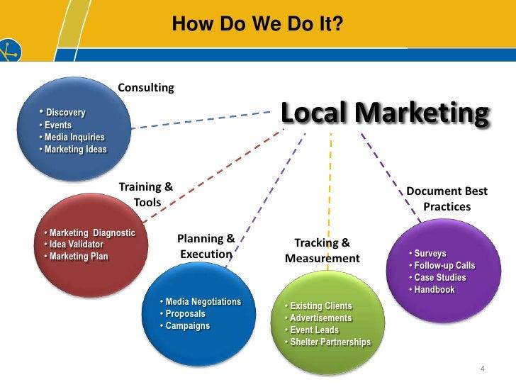 Local marketing presentation