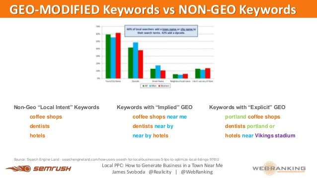 Local ppc how to generate business in a town near me or a
