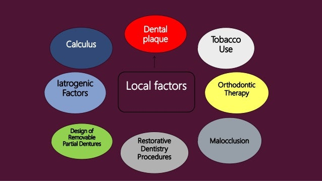 factors contributing to sickness in the Contributing factors of the relationship between mental illness and drug just because a person has factors that contribute to drug abuse doesn't mean.