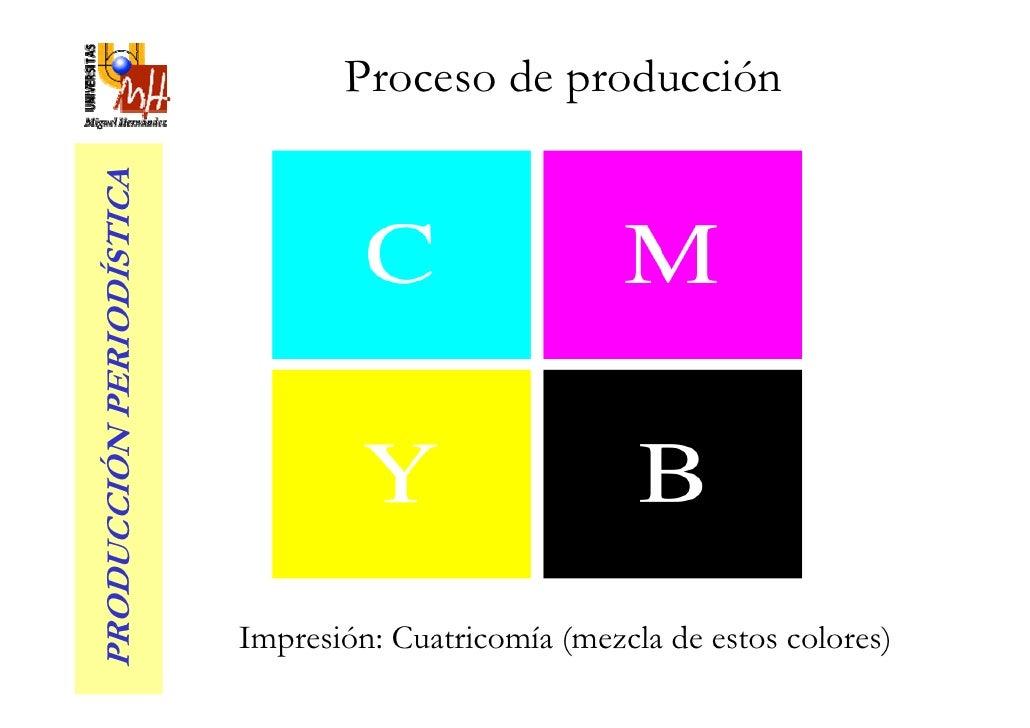 Proceso de producción PRODUCCIÓN PERIODÍSTICA                               Impresión: Cuatricomía (mezcla de estos colore...