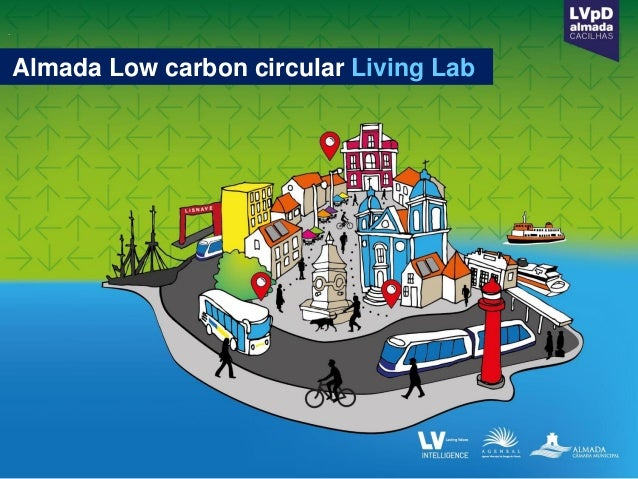 Almada Low carbon circular Living Lab