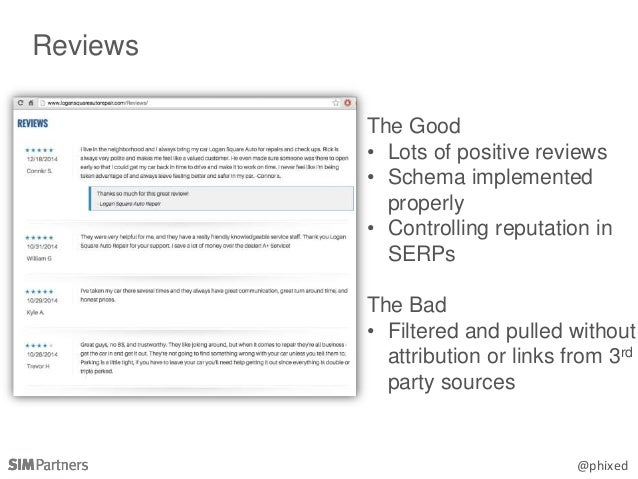 @phixed Reviews The Good • Lots of positive reviews • Schema implemented properly • Controlling reputation in SERPs The Ba...