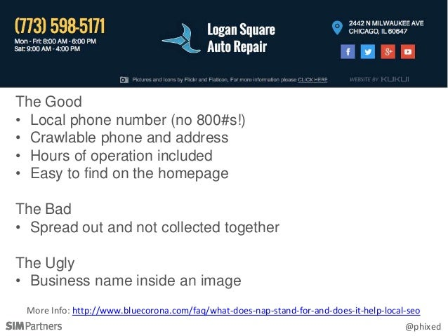 @phixed NAP Information and Formatting The Good • Local phone number (no 800#s!) • Crawlable phone and address • Hours of ...