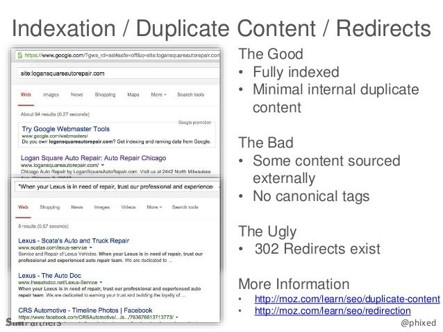 @phixed Indexation / Duplicate Content / Redirects The Good • Fully indexed • Minimal internal duplicate content The Bad •...