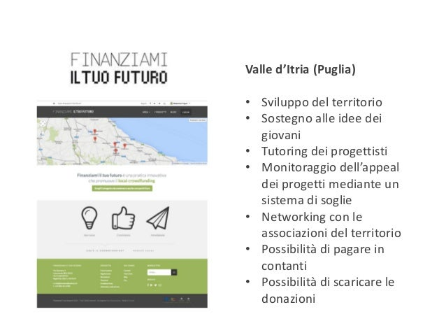 Business plan piattaforma crowdfunding