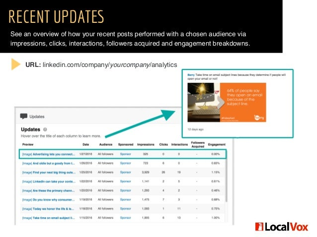 RECENT UPDATES See an overview of how your recent posts performed with a chosen audience via impressions, clicks, interact...