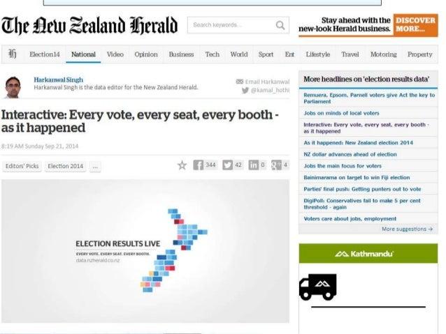 Regional Open Data Agenda-Setting Workshop 2015 Open data is hot in New Zealand