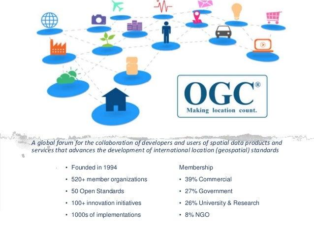 2019 Locate19 OGC Symposia Slide 2