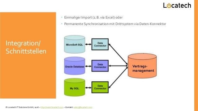Integration/ Schnittstellen  Einmaliger Import (z.B. via Excel) oder  Permanente Synchronisation mit Drittsystem via Dat...