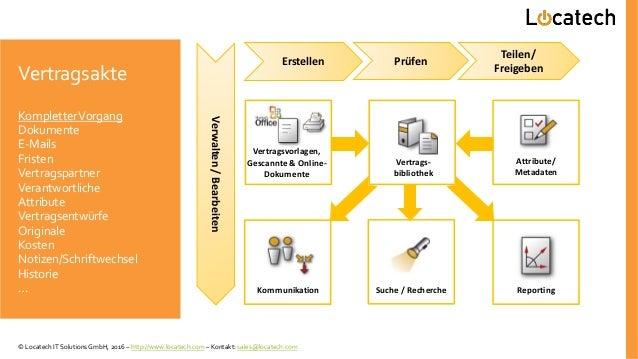 Vertragsakte KompletterVorgang Dokumente E-Mails Fristen Vertragspartner Verantwortliche Attribute Vertragsentwürfe Origin...