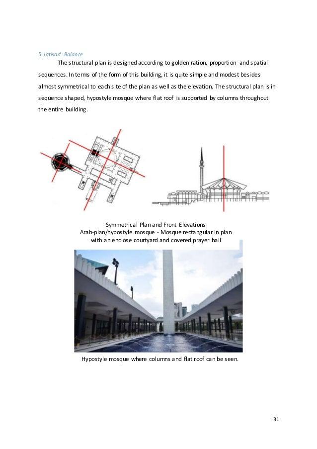 National Mosque Malaysia Precedent Studies