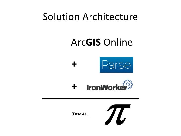 Solution Architecture      ArcGIS Online      +      +      (Easy As…)