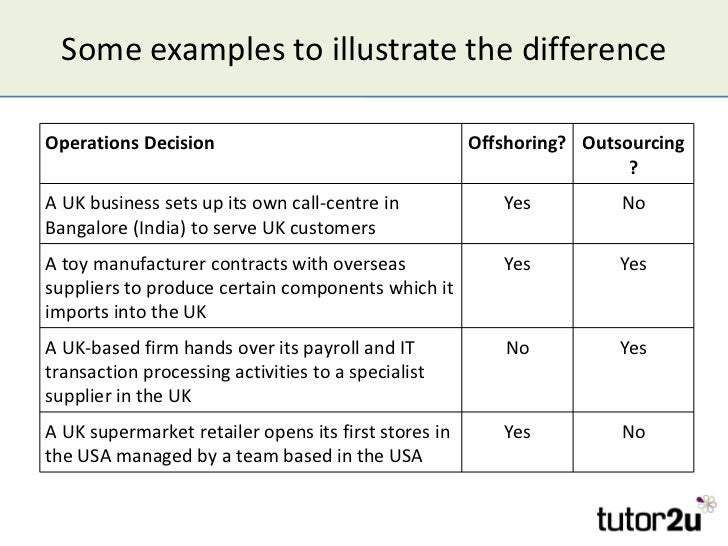 essay writing business ideas about sample essay on pinterest effects