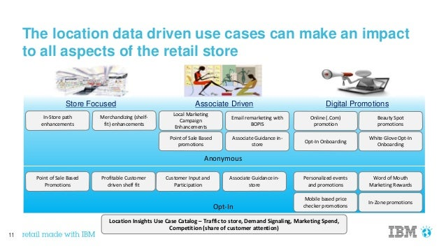 11 The location data driven use cases can make an impact to all aspects of the retail store In-Store path enhancements Mer...
