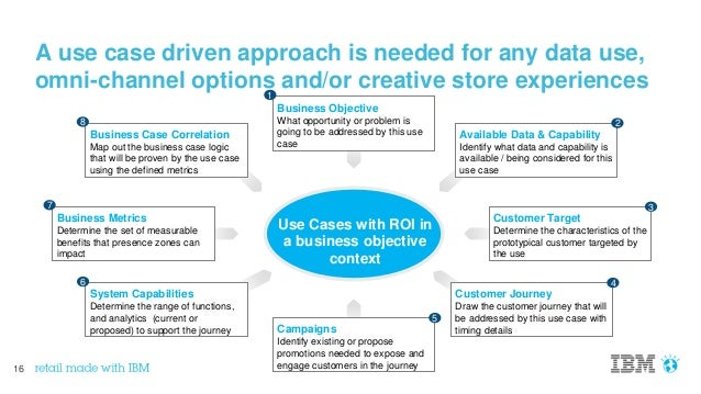 16 A use case driven approach is needed for any data use, omni-channel options and/or creative store experiences Business ...