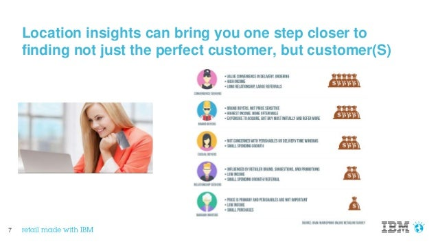 7 Location insights can bring you one step closer to finding not just the perfect customer, but customer(S)