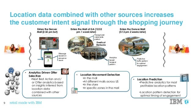 9 Location data combined with other sources increases the customer intent signal through the shopping journey • Location M...