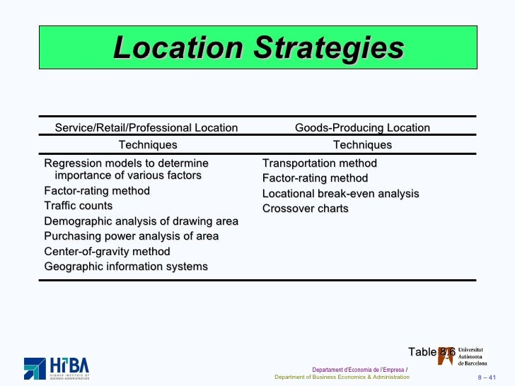 location strategy for business Microstrategy india pvt ltd 1102, regus, 11th floor, b wing, peninsula business park, s b road, lower parel maharashtra, mumbai, 400 013 india phone: +91-22-66879396.