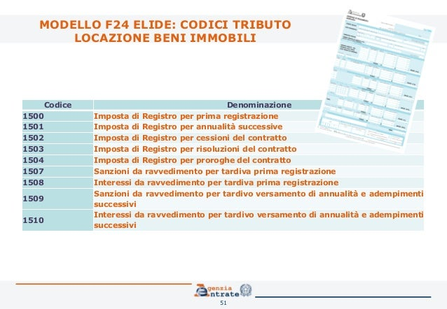 Il contratto di locazione la registrazione telematica for Imposta di registro locazione