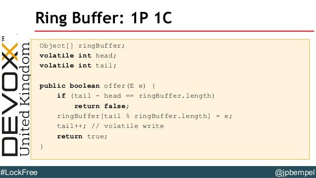 Linux Ring Buffer Library