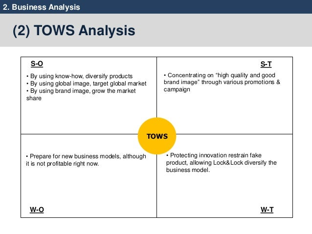 tupperware swot analysis Tupperware only uses both qualitative and quantitative  regression analysis and associative forecasting methods  swot analysis a strengths • innovative.