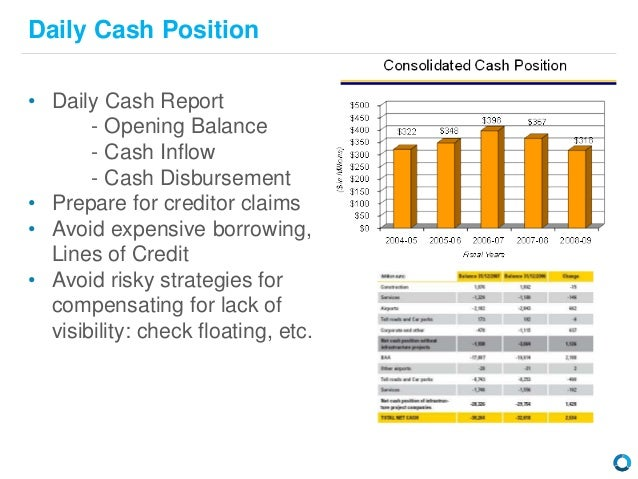management of the cash position essay Cash management, credit and overtrading: a case study 5 8 conclusion 6 9 further reading 7 improving cash flow using credit management 5 improving cash flow using credit management – the outline case cash flow is the life blood of all businesses and is the primary indicator of business health it is generally acknowledged.